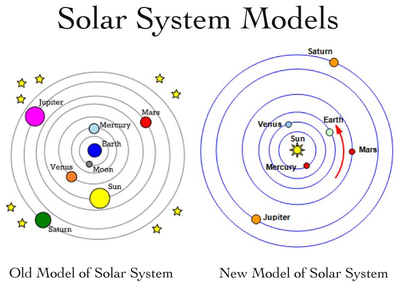 solarsystemmodels