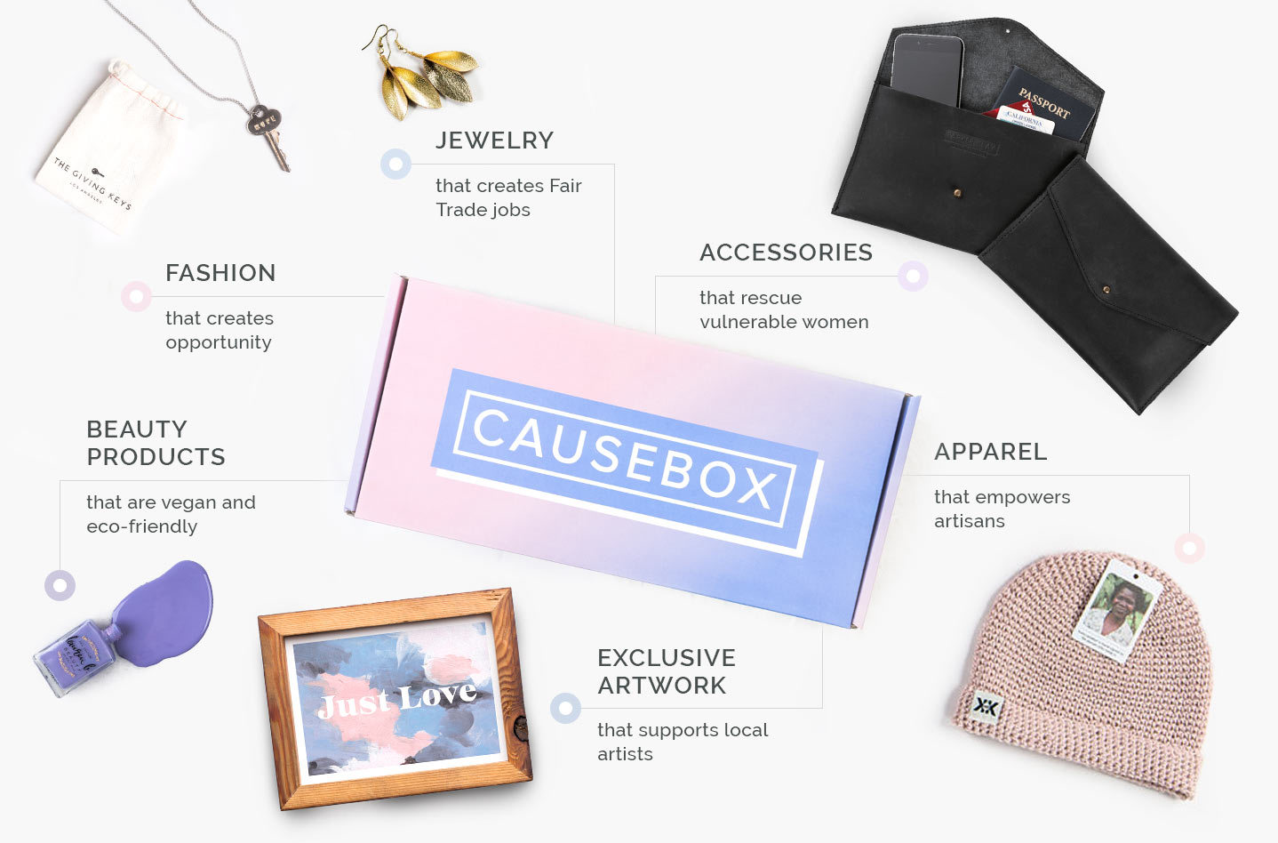 CauseBox   Subscription Box   Curated Box   Socially Conscious Gifts   Ethical Products